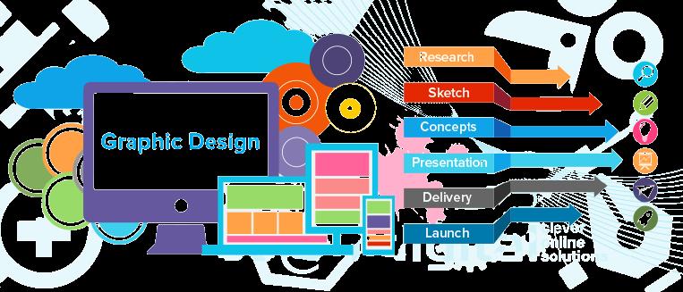 ERP Cloud Software graphic design